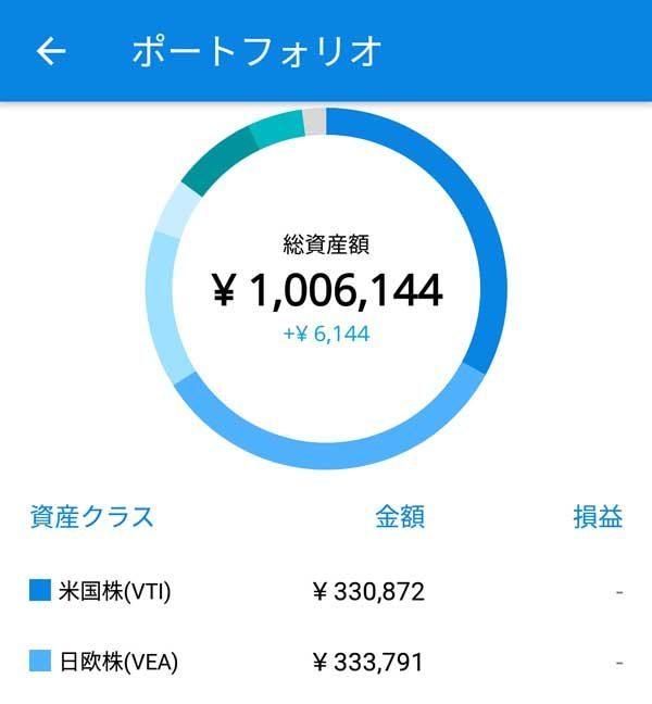 WealthNaviで初期投資100万円+毎月積立3万円で資産運用を始めました!