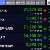 株、仮想通貨が大暴落中w