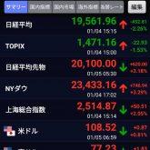 2019年大発会で日経平均株価が大暴落!2019年の株価、暗号資産の価格予想は?
