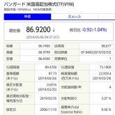 バンガード米国高配当株式ETF(VYM)買いました!