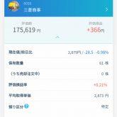 ネオモバイル証券で三菱商事(8058)を50株、買い増し!