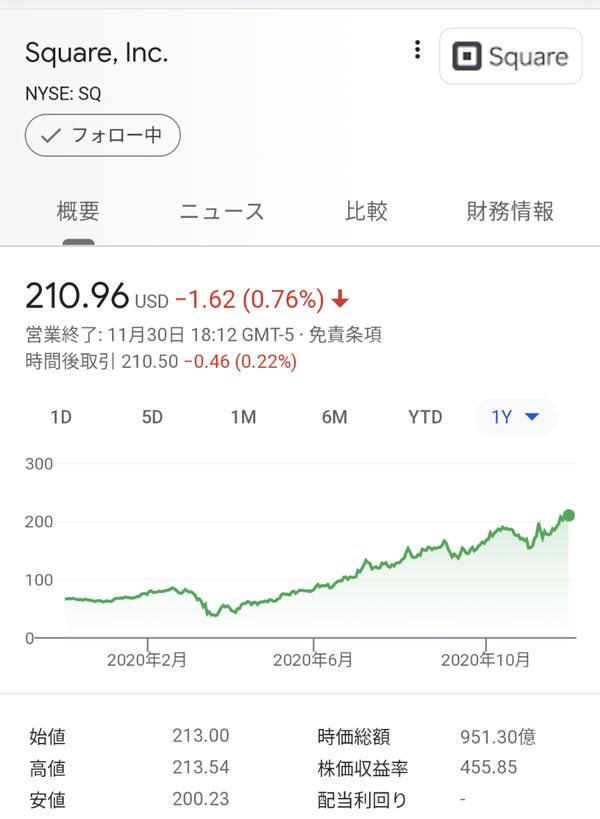 株価 qd 掲示板 レーザ